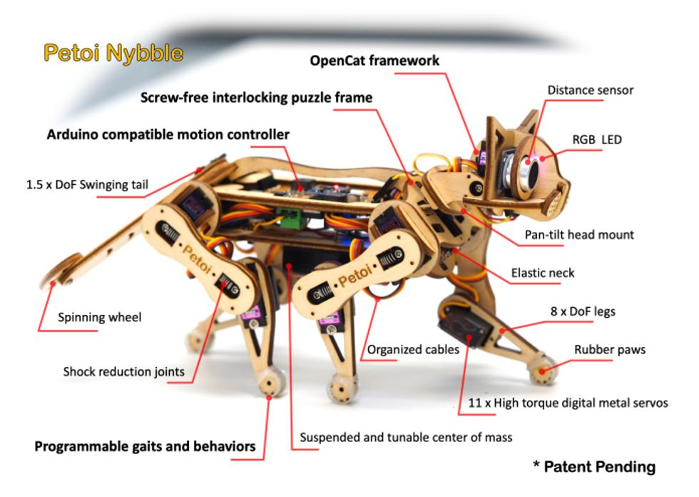 Le robot Petoi Nybble